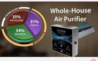 HVAC UV AIR PURIFIER – WHAT IS IT?